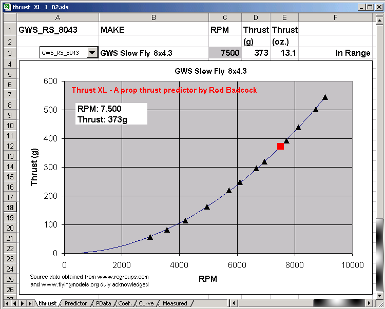 Rc Motor Thrust Calculator Impremedia Net